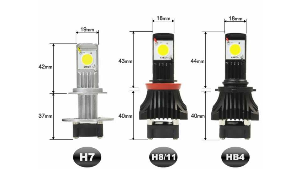 LEDヘッドライトバリエーション